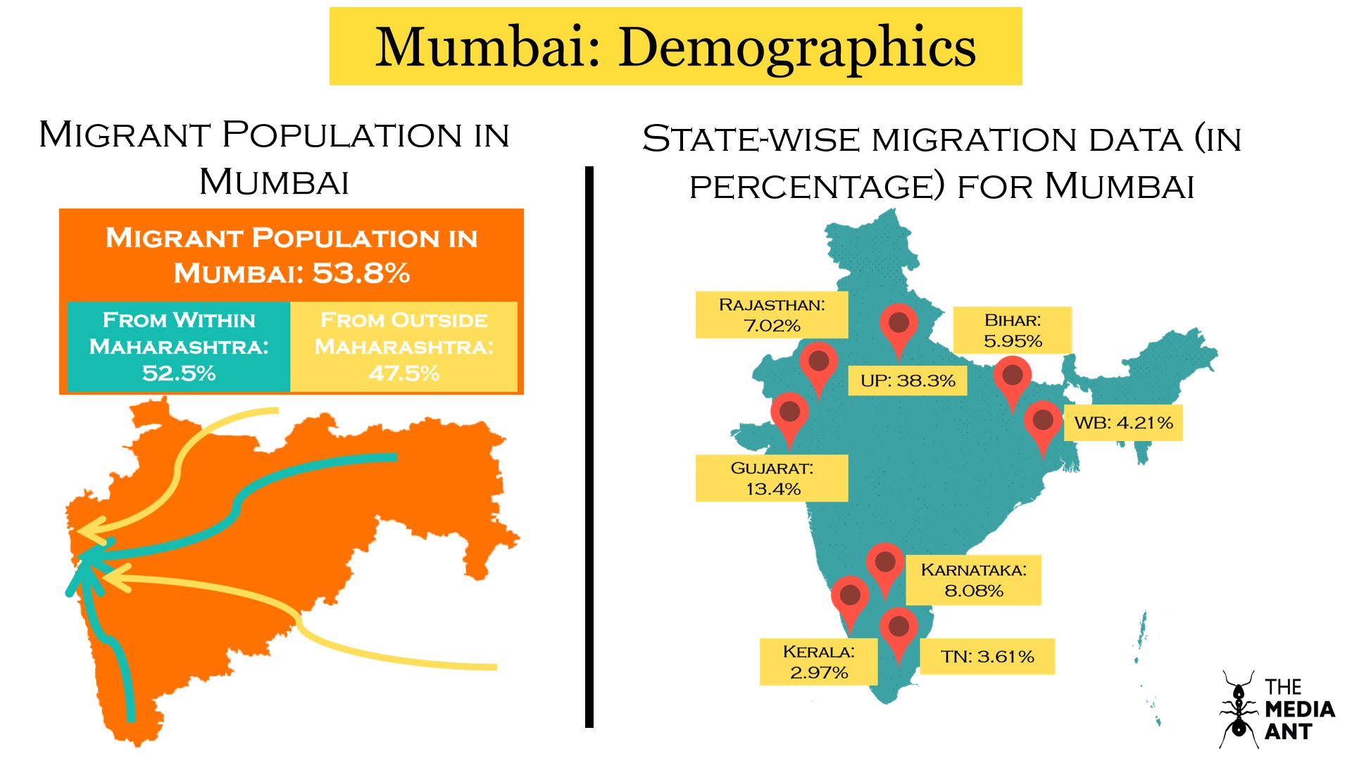 Mumbai migrant population data