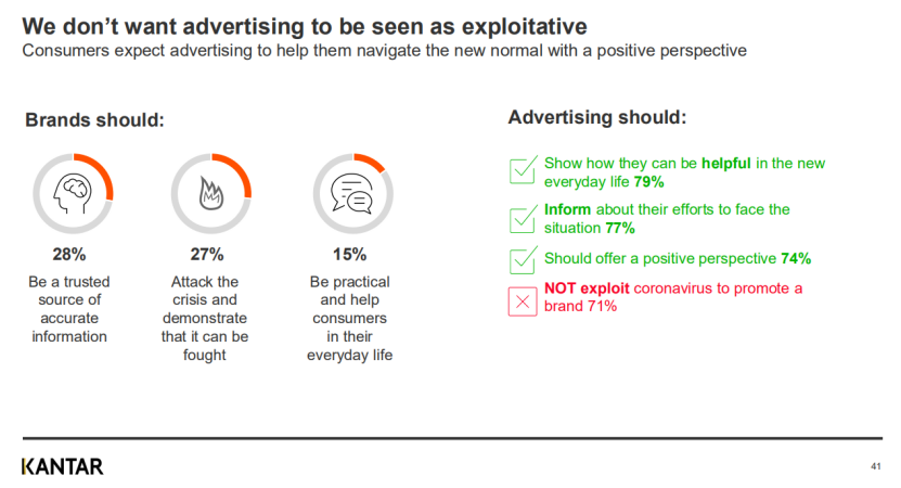 What type of advertising should brands be doing