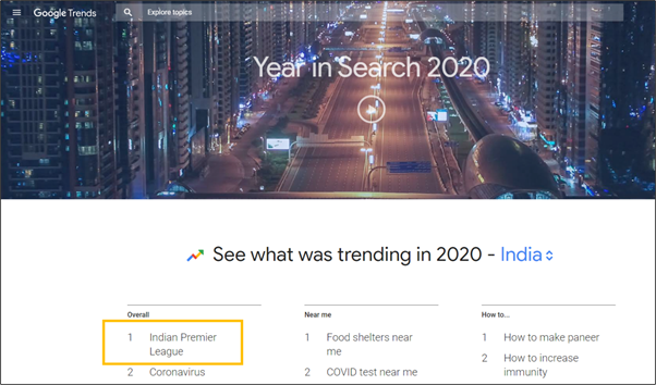 IPL 2020 was most searched topic in India